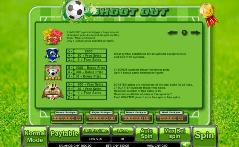 Shoot Out :: Bonus, Jackpot, Scatter and Wild Rules