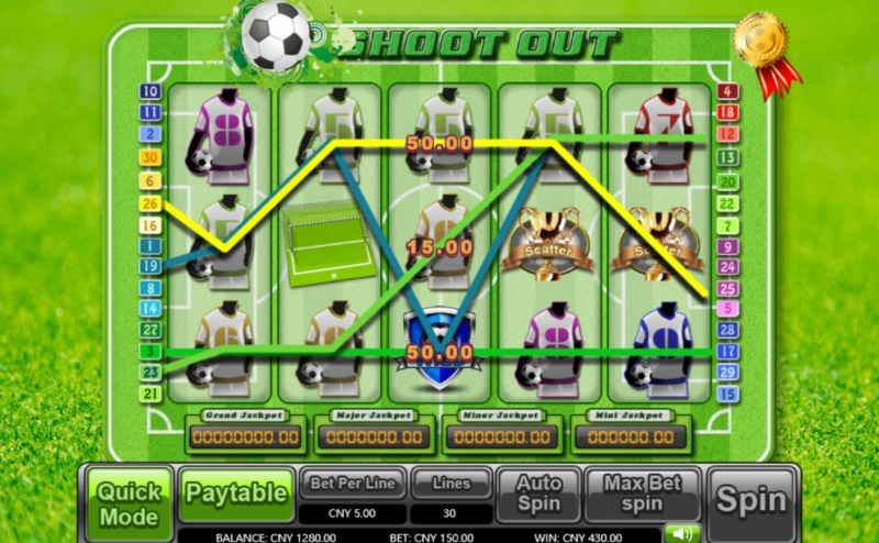 Shoot Out :: Multiple winning paylines