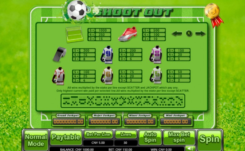Shoot Out :: Paytable