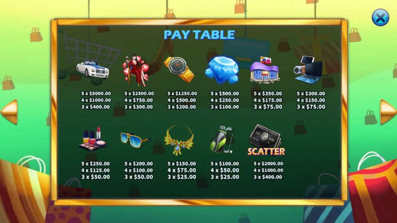 Shopping Fiend :: Paytable