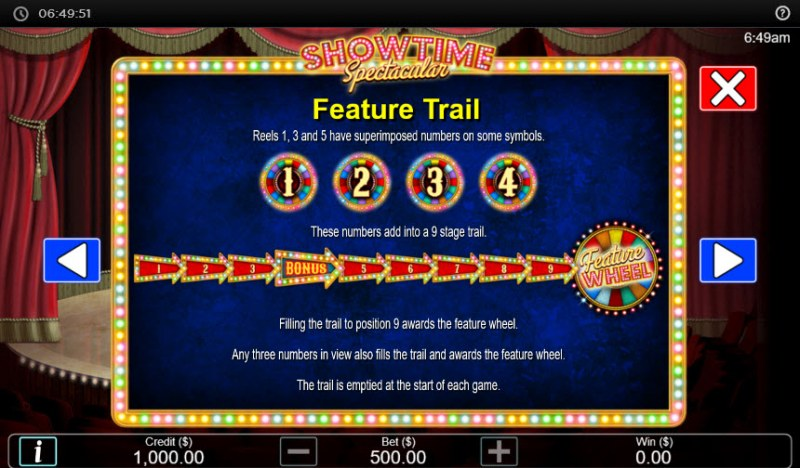 Showtime Spectacular :: Feature Trail