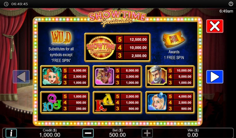 Showtime Spectacular :: Paytable