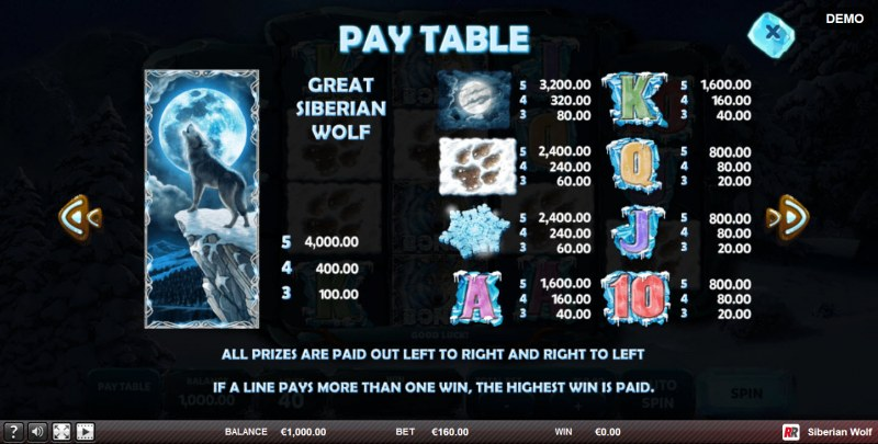Siberian Wolf :: Paytable