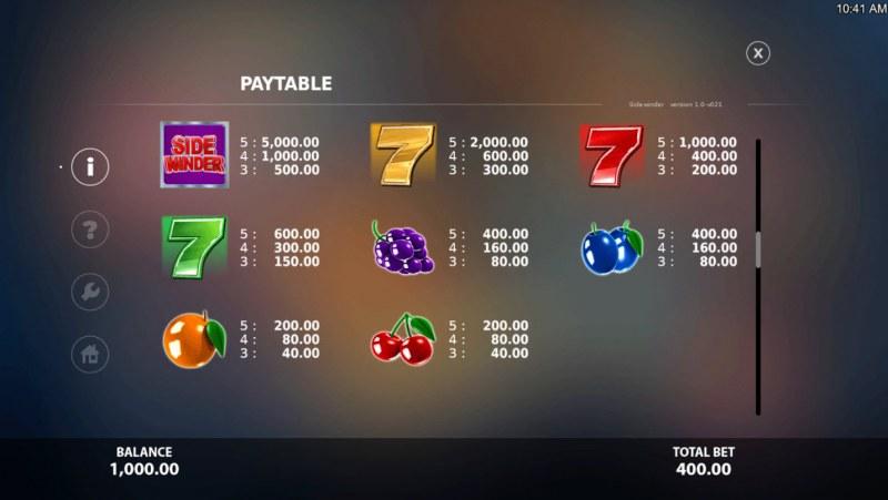 Sidewinder Quattro :: Paytable