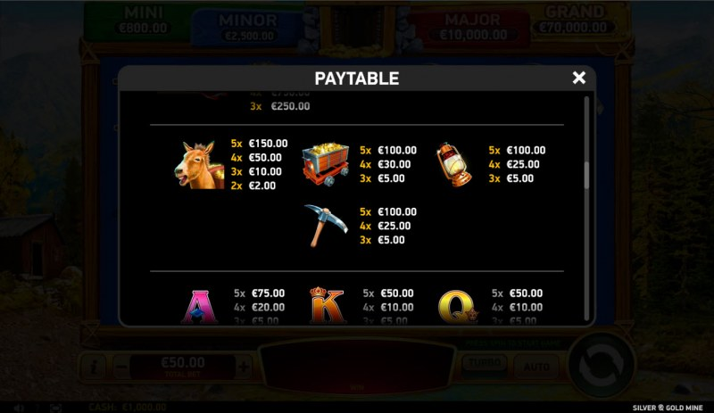 Silver & Gold Mine :: Paytable - High Value Symbols