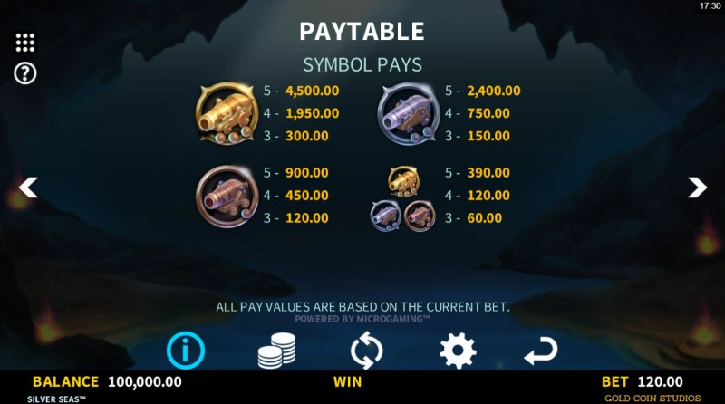 Silver Seas :: Paytable - High Value Symbols