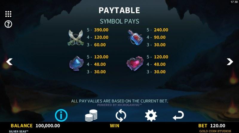 Silver Seas :: Paytable - Low Value Symbols