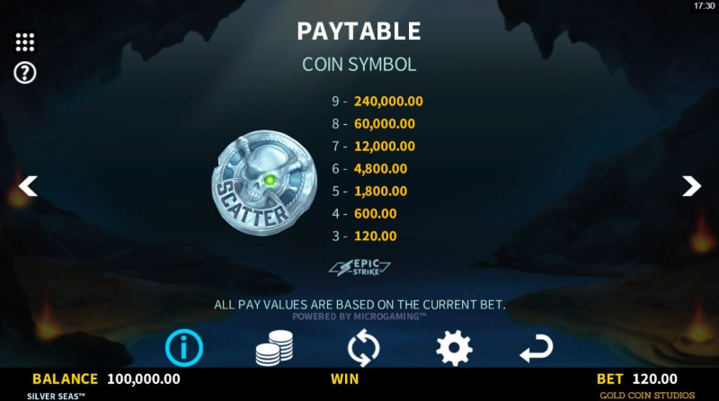 Silver Seas :: Paytable