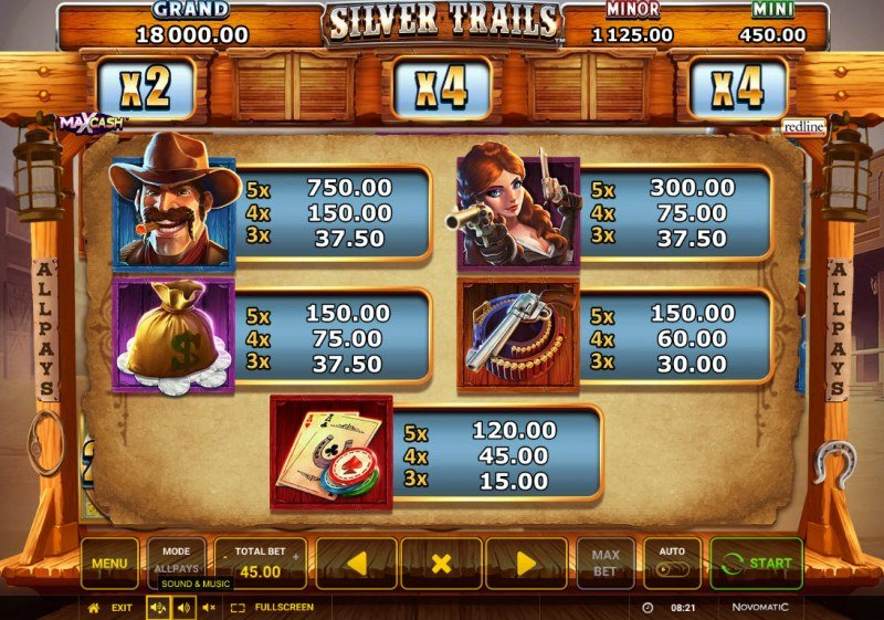Silver Trails :: Paytable - High Value Symbols