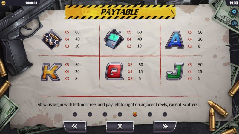 Sin City :: Paytable - Low Value Symbols