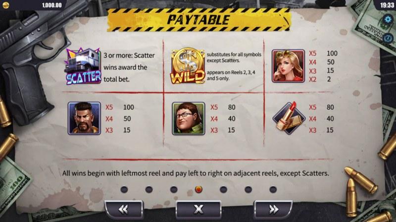 Sin City :: Paytable - High Value Symbols
