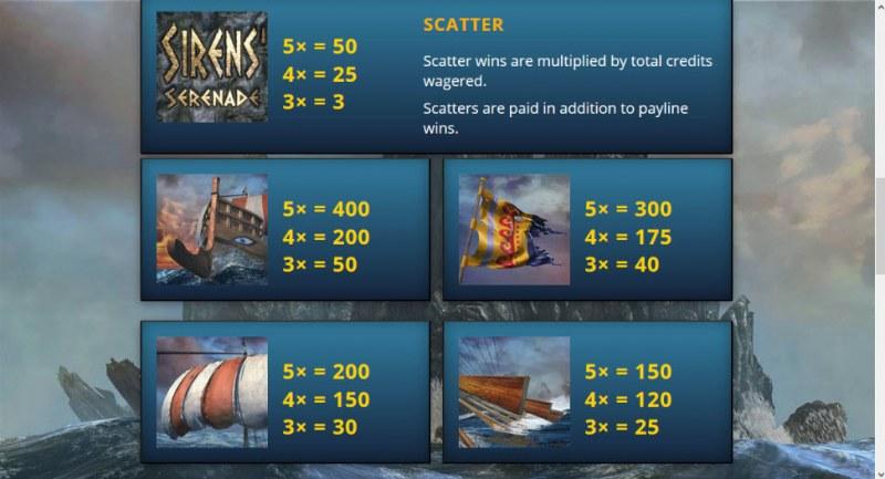 Sirens' Serenade :: Paytable - High Value Symbols