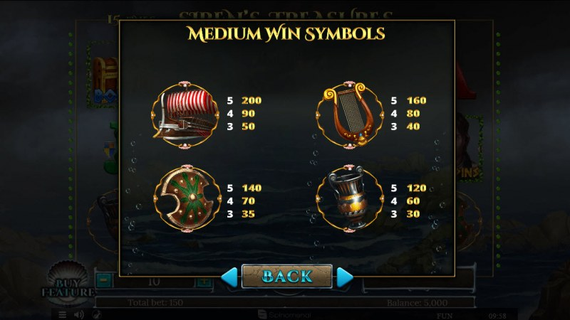Sirens Treasures 15 Lines :: Paytable - High Value Symbols