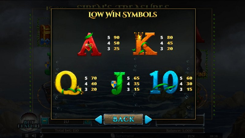Sirens Treasures 15 Lines :: Paytable - Low Value Symbols