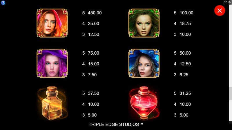 Sisters of Oz Jackpots :: Paytable - High Value Symbols