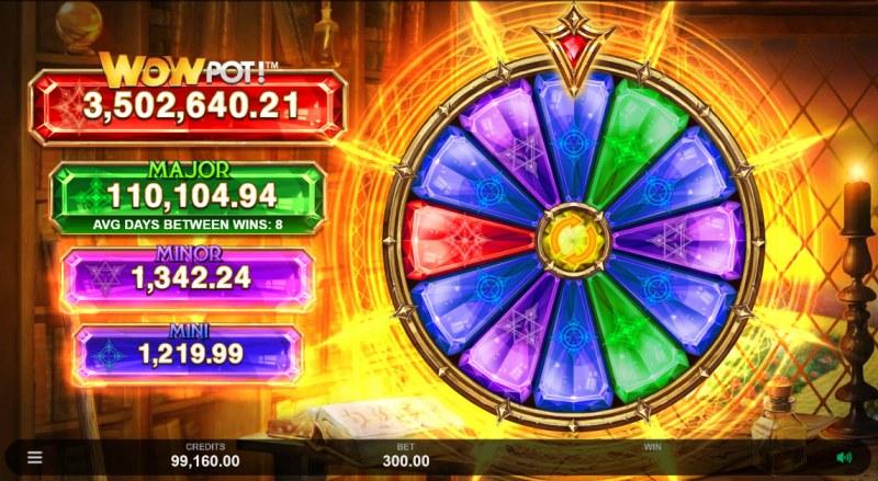 Sisters of Oz Jackpots :: Jackpot Wheel Feature