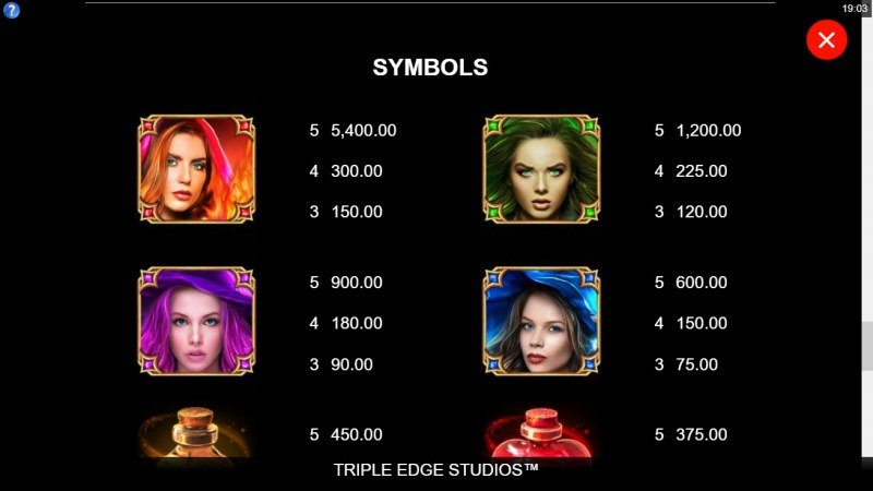 Sisters of Oz Wow Pot :: Paytable - High Value Symbols