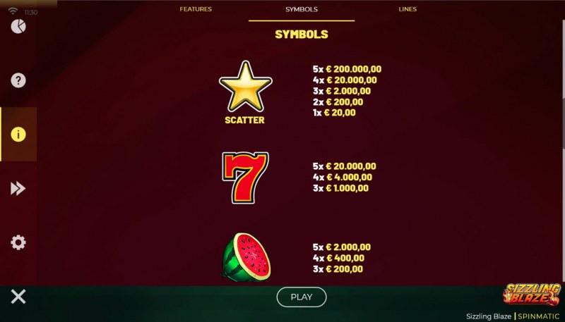 Sizzling Blaze :: Paytable - High Value Symbols