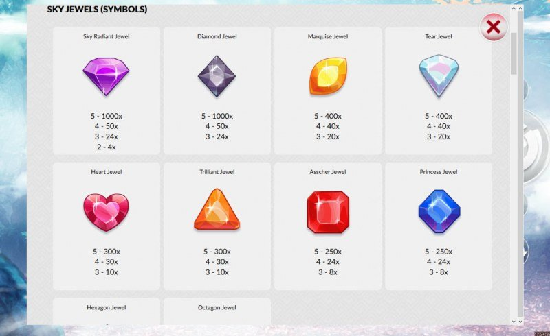 Sky Jewels :: Paytable