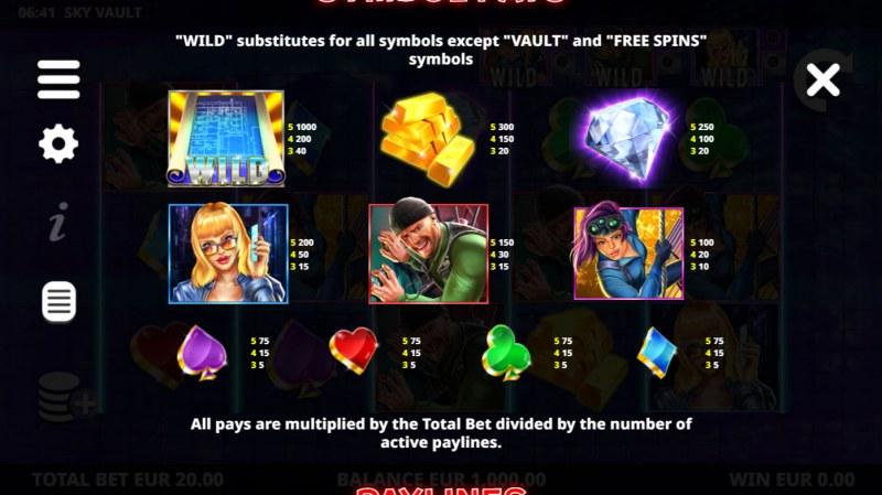 Sky Vault :: Paytable