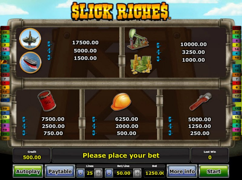 Slick Riches :: Paytable - Low Value Symbols