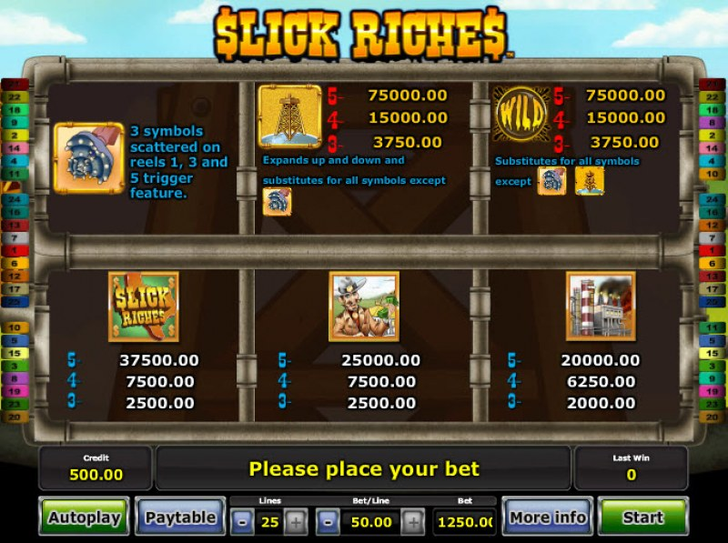 Slick Riches :: Paytable - High Value Symbols
