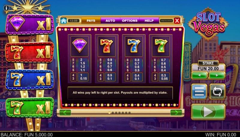 Slot Vegas Megasquads :: Paytable - High Value Symbols