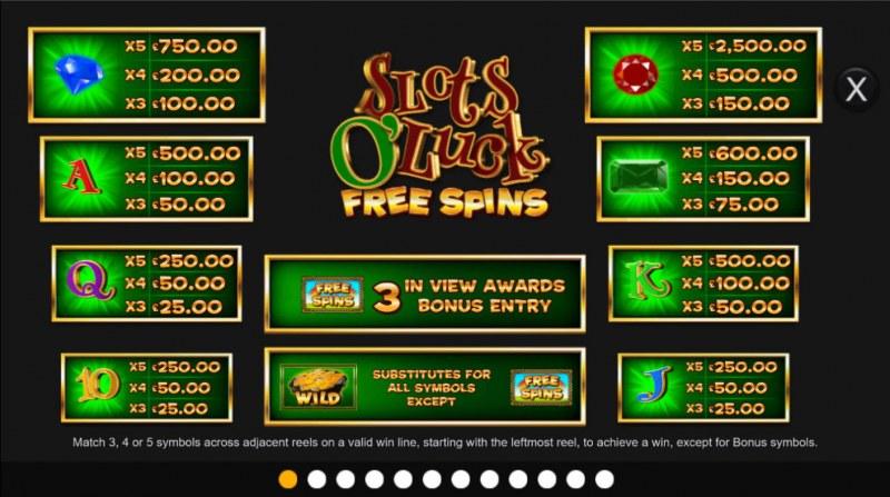 Slots O' Luck :: Paytable