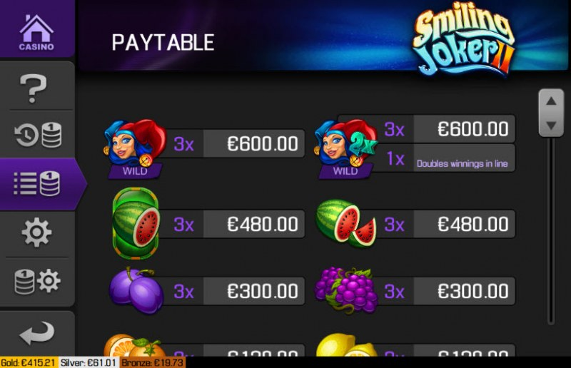 Smiling Joker II :: Paytable - High Value Symbols