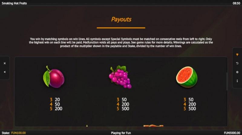 Smoking Hot Fruits :: Paytable - Medium Value Symbols