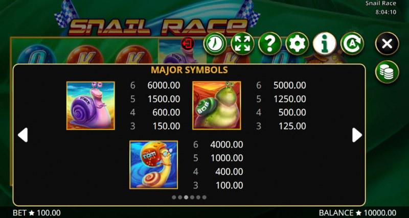 Snail Race :: Paytable - High Value Symbols