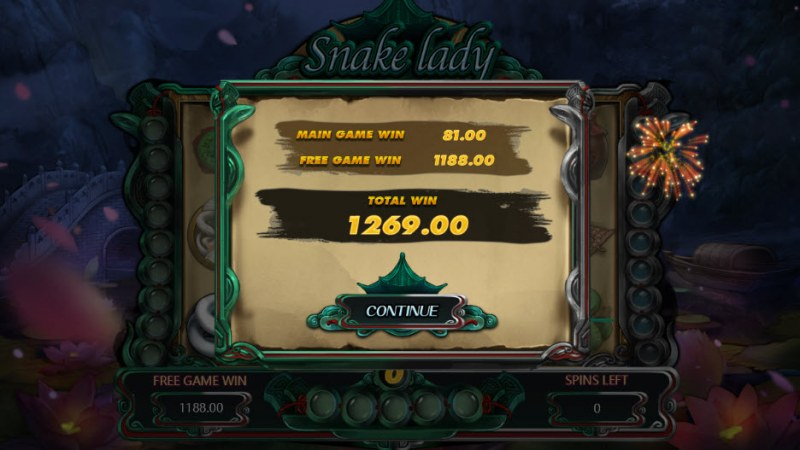 Snake Lady :: Total free spins payout