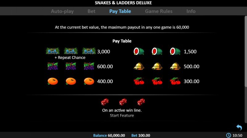 Snakes & Ladders Deluxe :: Paytable