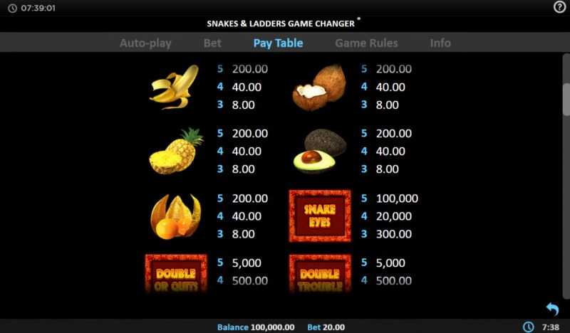 Snakes & Ladders Game Changer :: Paytable - Medium Value Symbols