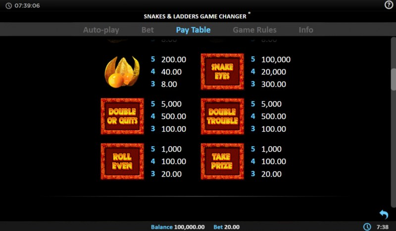 Snakes & Ladders Game Changer :: Paytable - Low Value Symbols
