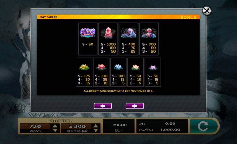 Snow Monkeys :: Free Spins Paytable