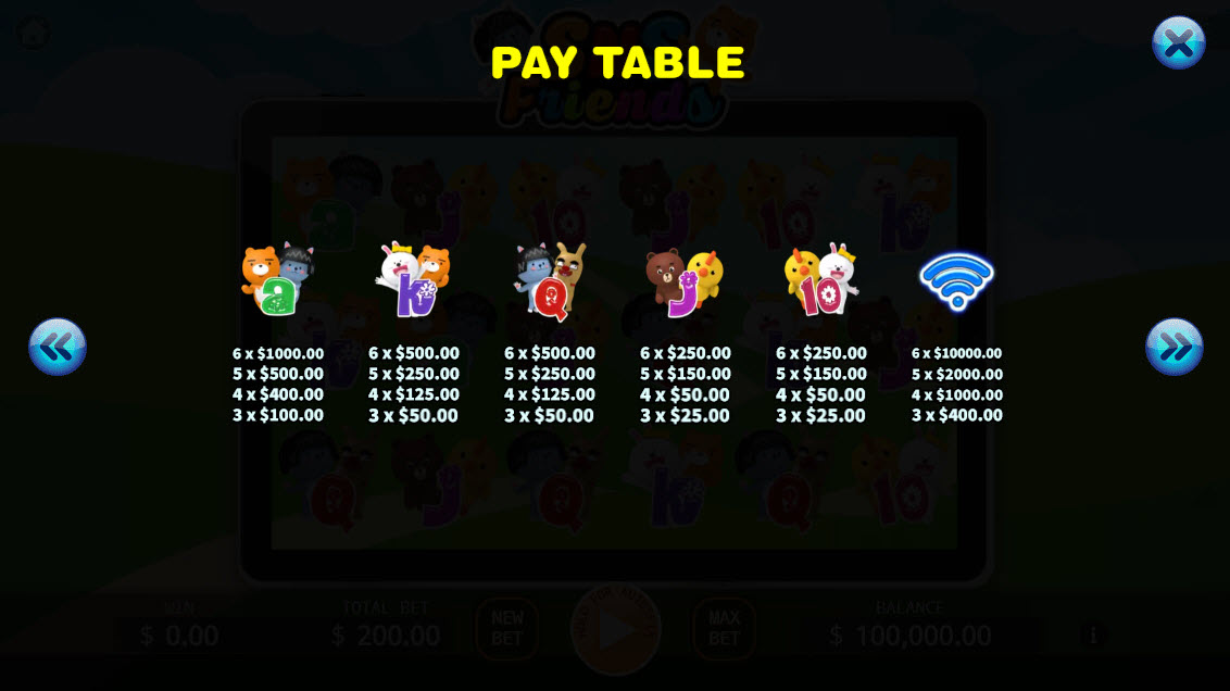 SNS Friends :: Paytable