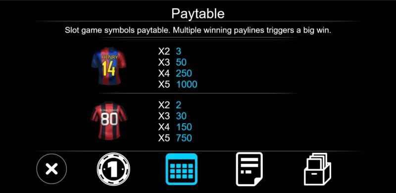 Soccer :: Paytable - Medium Value Symbols
