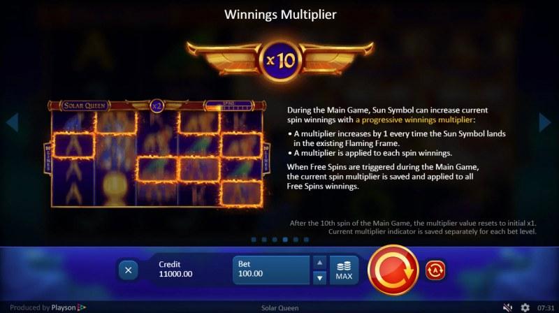 Solar Queen :: Win Multiplier