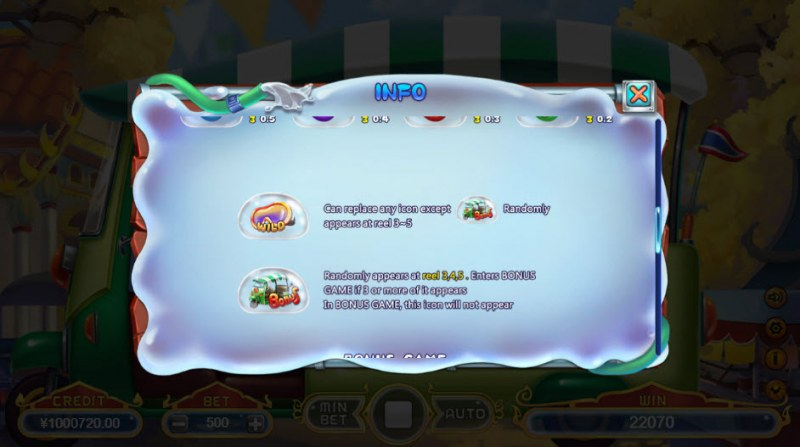 Songkran :: Wild and Scatter Rules