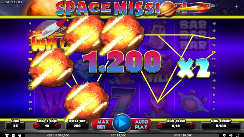Space Mission :: Multiple winning combinations leads to a big win