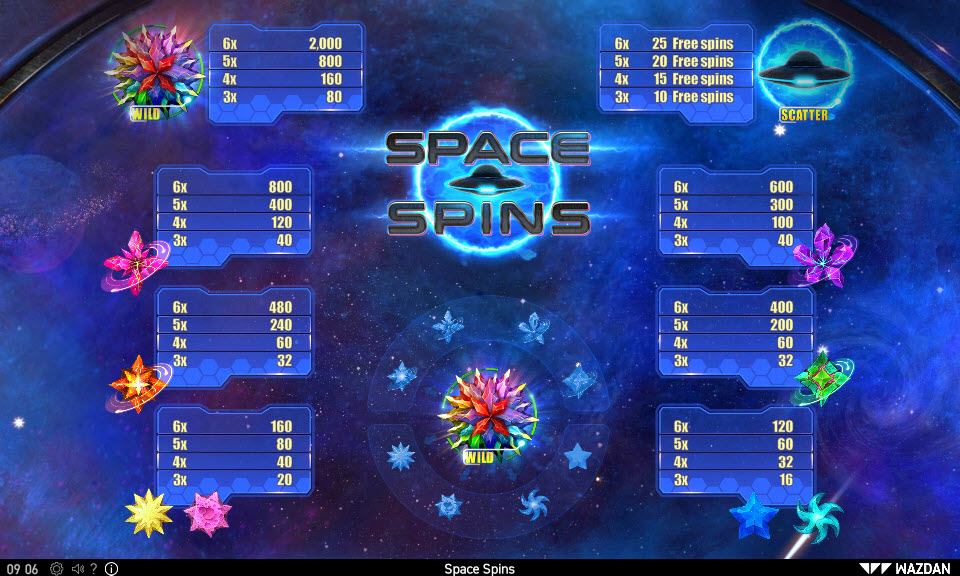 Space Spins :: Paytable