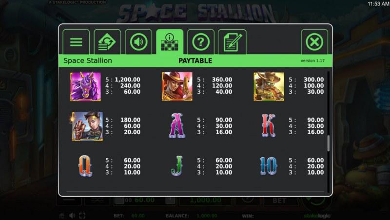 Space Stallion :: Paytable