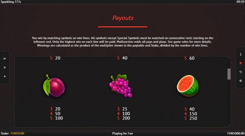 Sparkling 777s :: Paytable - Medium Value Symbols