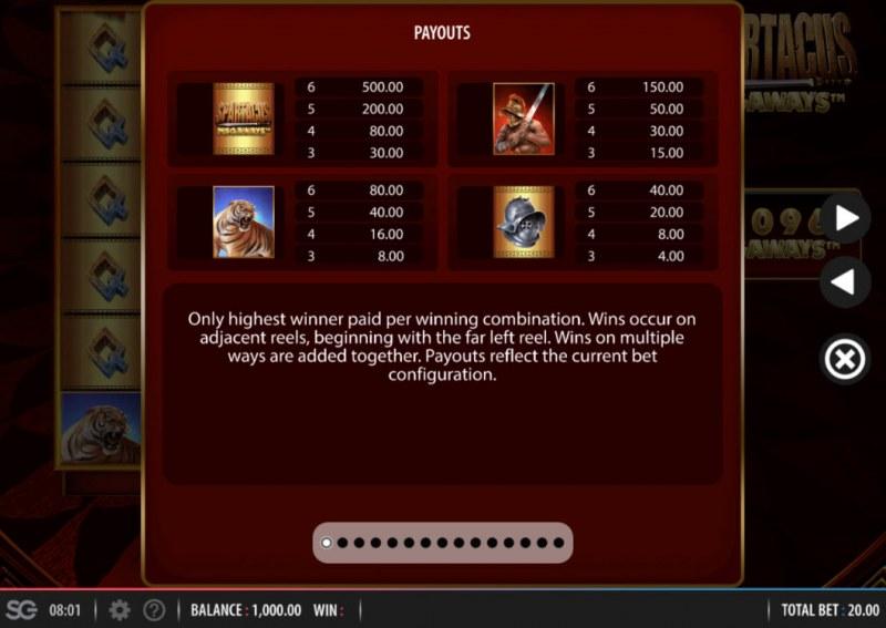 Spartacus Megaways :: Paytable - High Value Symbols