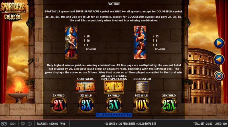 Spartacus Super Colossal Reels :: Paytable - High Value Symbols
