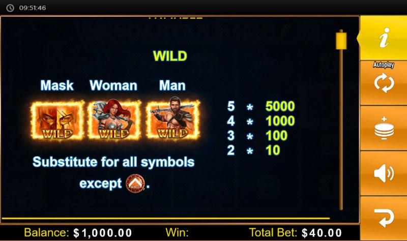 Spartan Fire :: Wild Symbols Rules