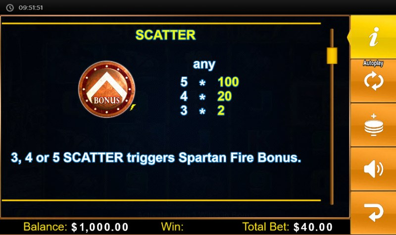Spartan Fire :: Scatter Symbol Rules