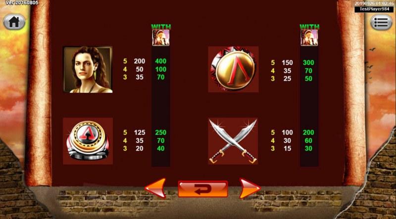 Spartan :: Paytable - High Value Symbols