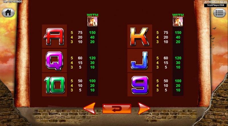 Spartan :: Paytable - Low Value Symbols
